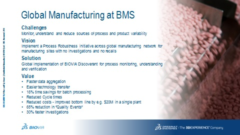 DS Biovia Success story slide 31